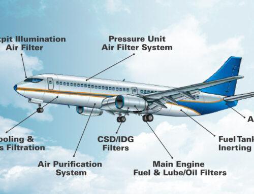 Svet se ponovno odpira – kako lahko filtracija pomaga pri ponovnem zagonu letalske panoge in hkrati varuje okolje?